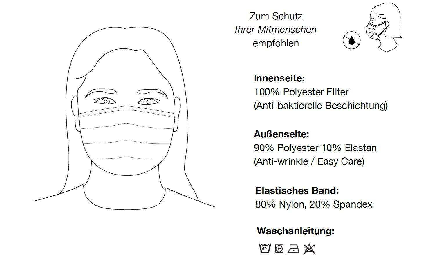 Wir unterstützen den Vertrieb von Mund-Nasen-Schutzmasken